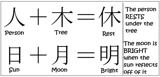 comp-kanji