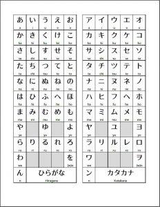 Basic Kana Chart