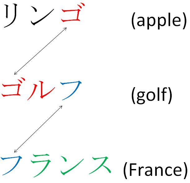 shiritori example