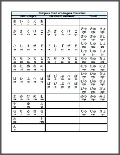 picture for complete katakana chart